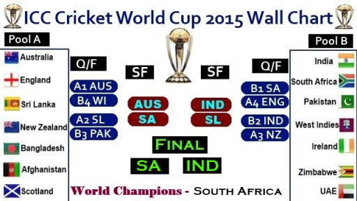 icc t20 world cup results
